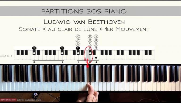 Alignement Diagramme Puzzle Music© avec le piano