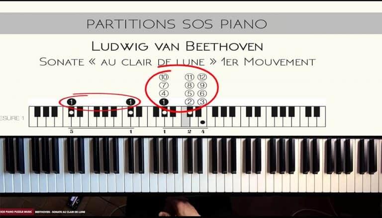 Numérotation de l'ordre de frappe sur le diagramme Puzzle Music