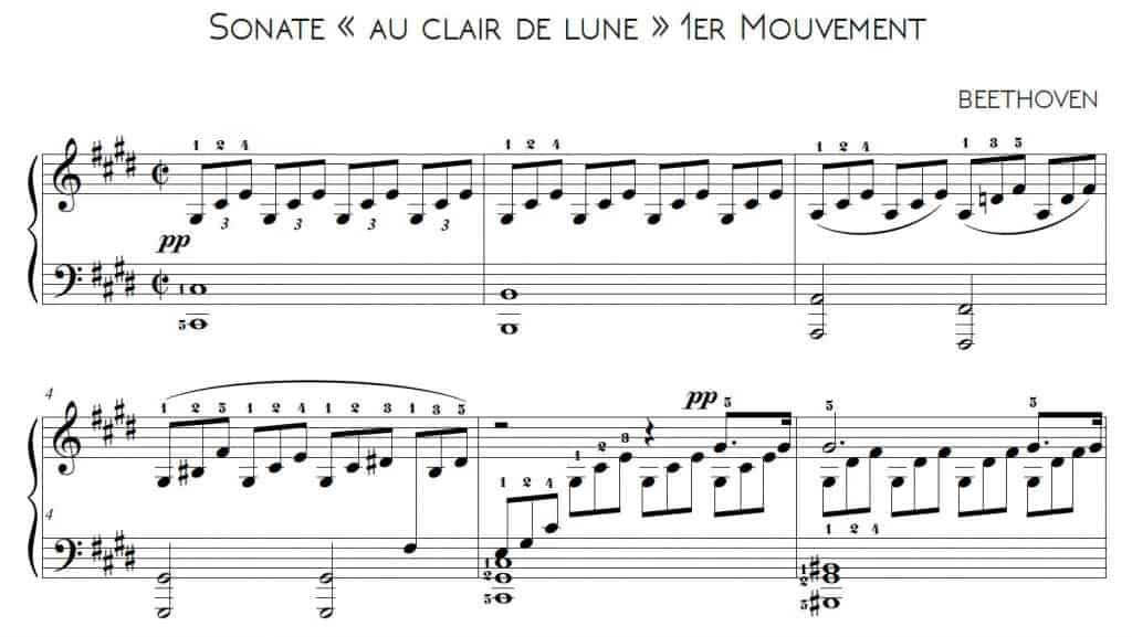 Partition musicale incluse dans le fichier PDF