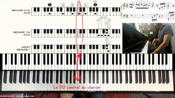 Alignement Diagramme Puzzle Music™ avec le piano